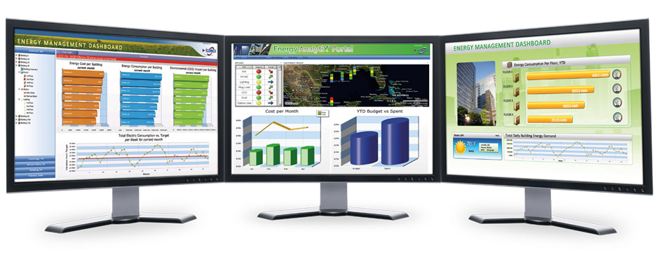 Energy AnalytiX - Advanced Energy Management Software